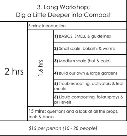 3. Long workshop